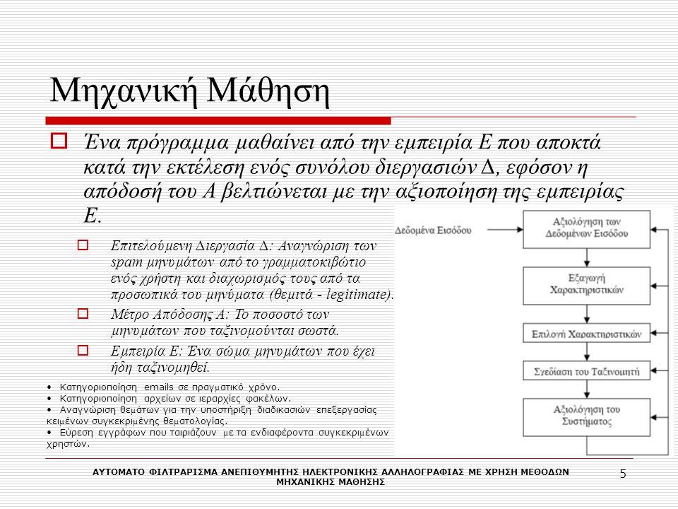 Αρχιτεκτονική Συστήματος ΑΥΤΟΜΑΤO ΦΙΛΤΡΑΡΙΣΜΑ ΑΝΕΠΙΘΥΜΗΤΗΣ ΗΛΕΚΤΡΟΝΙΚΗΣ ΑΛΛΗΛΟΓΡΑΦΙΑΣ ΜΕ ΧΡΗΣΗ ΜΕΘΟΔΩΝ ΜΗΧΑΝΙΚΗΣ MAΘΗΣΗΣ 6