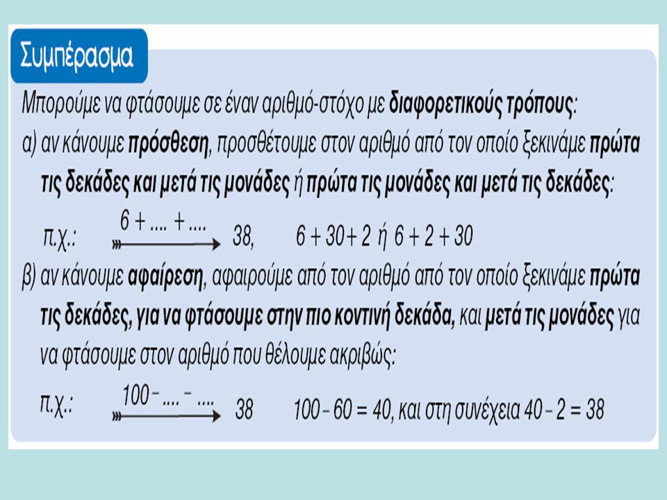 0 10 20 30 40 50 60 70 80 90 100 +70 + 80 - 1 21 + 9 21 Δηλαδή: 21 + 79 = 100 Επαλήθευση: 100 – 21 = 79