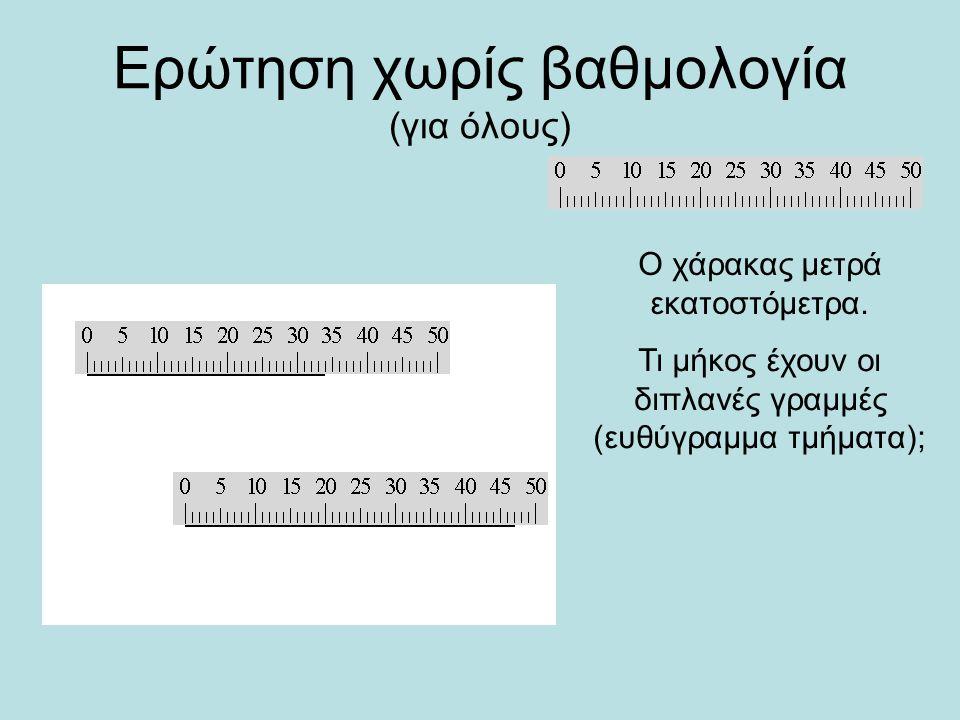 Ερώτηση χωρίς βαθμολογία (για όλους) Ο χάρακας μετρά εκατοστόμετρα.