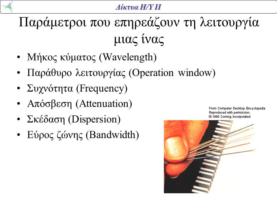 Δίκτυα Η/Υ ΙΙ Παράμετροι που επηρεάζουν τη λειτουργία μιας ίνας •Μήκος κύματος (Wavelength) •Παράθυρο λειτουργίας (Operation window) •Συχνότητα (Frequ