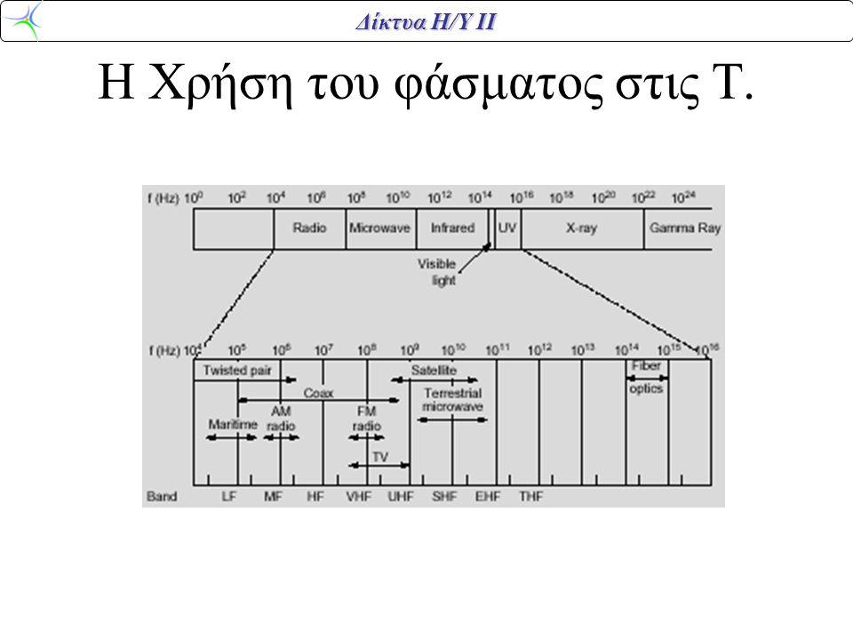 Δίκτυα Η/Υ ΙΙ Η Χρήση του φάσματος στις Τ.
