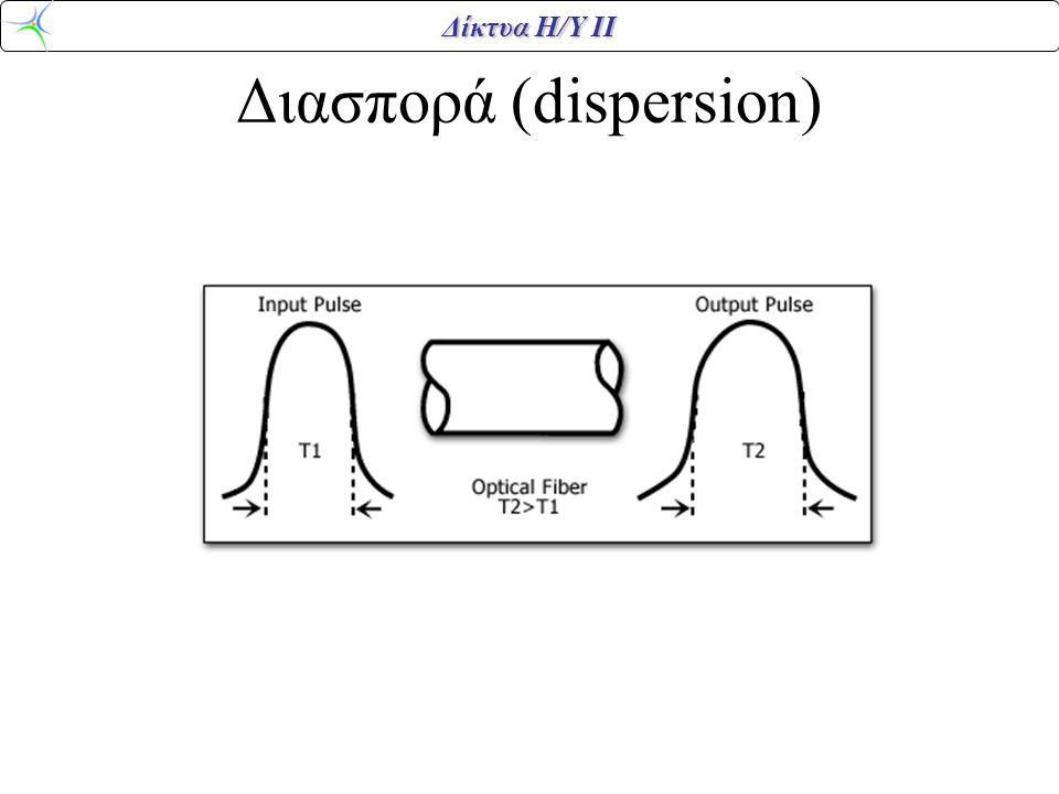 Δίκτυα Η/Υ ΙΙ Διασπορά (dispersion)