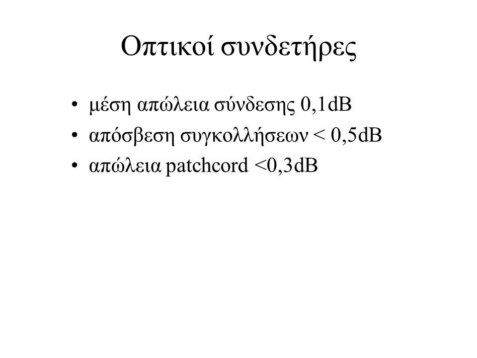 Οπτικοί συνδετήρες •μέση απώλεια σύνδεσης 0,1dB •απόσβεση συγκολλήσεων < 0,5dB •απώλεια patchcord <0,3dB