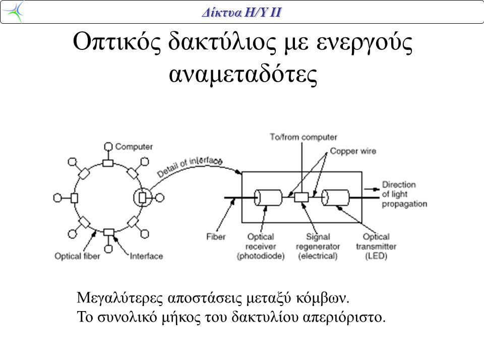 Δίκτυα Η/Υ ΙΙ Οπτικός δακτύλιος με ενεργούς αναμεταδότες Μεγαλύτερες αποστάσεις μεταξύ κόμβων. Το συνολικό μήκος του δακτυλίου απεριόριστο.