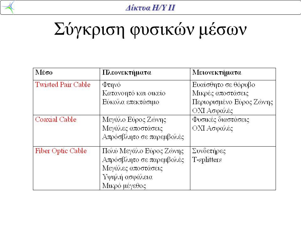 Δίκτυα Η/Υ ΙΙ Σύγκριση φυσικών μέσων