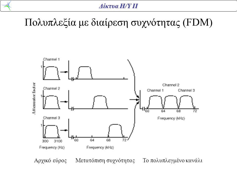 Δίκτυα Η/Υ ΙΙ Πολυπλεξία με διαίρεση συχνότητας (FDM) Αρχικό εύροςΜετατόπιση συχνότηταςΤο πολυπλεγμένο κανάλι Attenuator factor