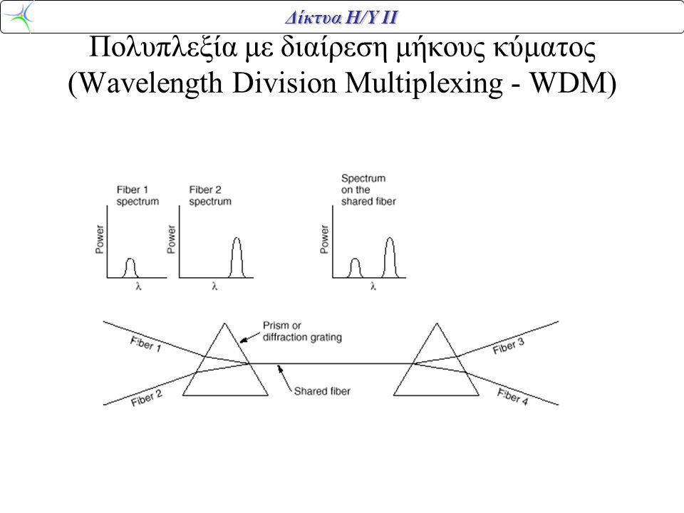 Δίκτυα Η/Υ ΙΙ Πολυπλεξία με διαίρεση μήκους κύματος (Wavelength Division Multiplexing - WDM)