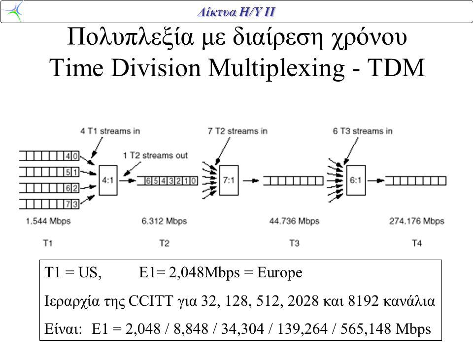 Δίκτυα Η/Υ ΙΙ Πολυπλεξία με διαίρεση χρόνου Time Division Multiplexing - TDM T1 = US, E1= 2,048Mbps = Europe Ιεραρχία της CCITT για 32, 128, 512, 2028