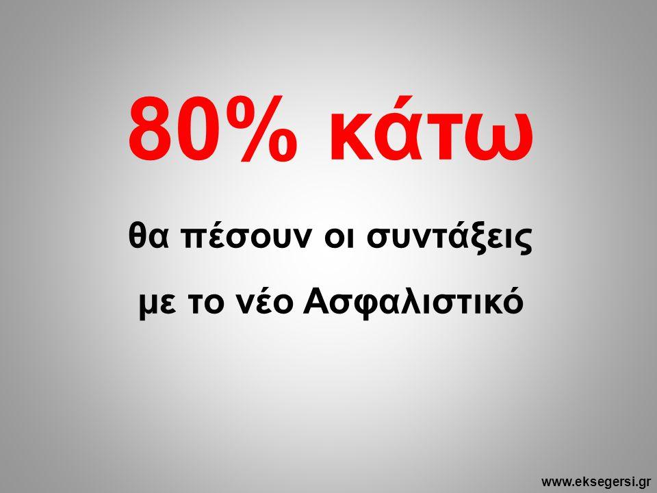 80% κάτω θα πέσουν οι συντάξεις με το νέο Ασφαλιστικό www.eksegersi.gr