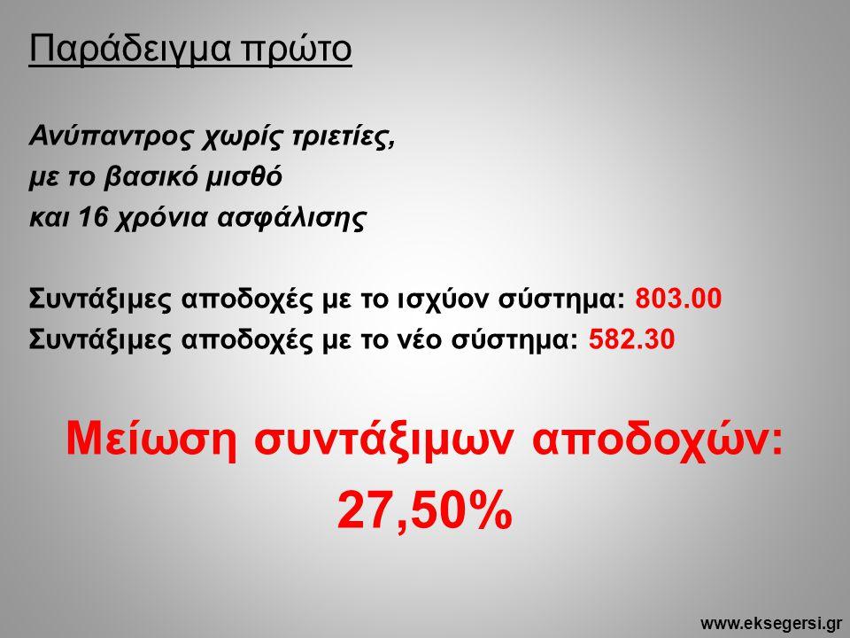 Παράδειγμα πρώτο Ανύπαντρος χωρίς τριετίες, με το βασικό μισθό και 16 χρόνια ασφάλισης Συντάξιμες αποδοχές με το ισχύον σύστημα: 803.00 Συντάξιμες αποδοχές με το νέο σύστημα: 582.30 Μείωση συντάξιμων αποδοχών: 27,50% www.eksegersi.gr