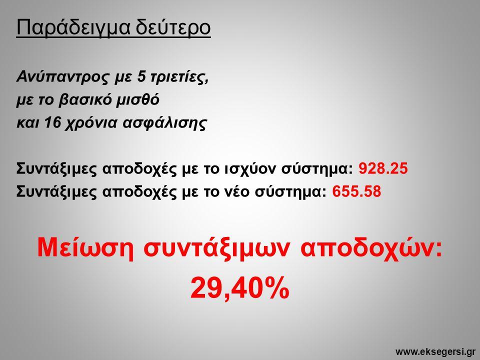 Παράδειγμα δεύτερο Ανύπαντρος με 5 τριετίες, με το βασικό μισθό και 16 χρόνια ασφάλισης Συντάξιμες αποδοχές με το ισχύον σύστημα: 928.25 Συντάξιμες αποδοχές με το νέο σύστημα: 655.58 Μείωση συντάξιμων αποδοχών: 29,40% www.eksegersi.gr