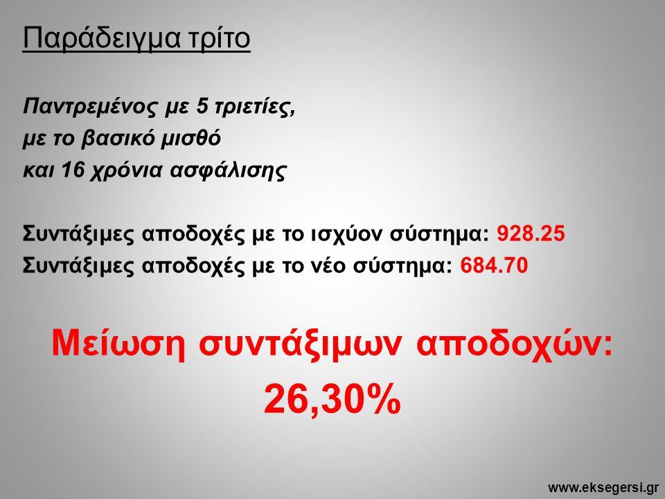 Παράδειγμα τρίτο Παντρεμένος με 5 τριετίες, με το βασικό μισθό και 16 χρόνια ασφάλισης Συντάξιμες αποδοχές με το ισχύον σύστημα: 928.25 Συντάξιμες αποδοχές με το νέο σύστημα: 684.70 Μείωση συντάξιμων αποδοχών: 26,30% www.eksegersi.gr