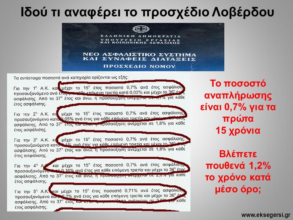 Ιδού τι αναφέρει το προσχέδιο Λοβέρδου Το ποσοστό αναπλήρωσης είναι 0,7% για τα πρώτα 15 χρόνια Βλέπετε πουθενά 1,2% το χρόνο κατά μέσο όρο; www.eksegersi.gr