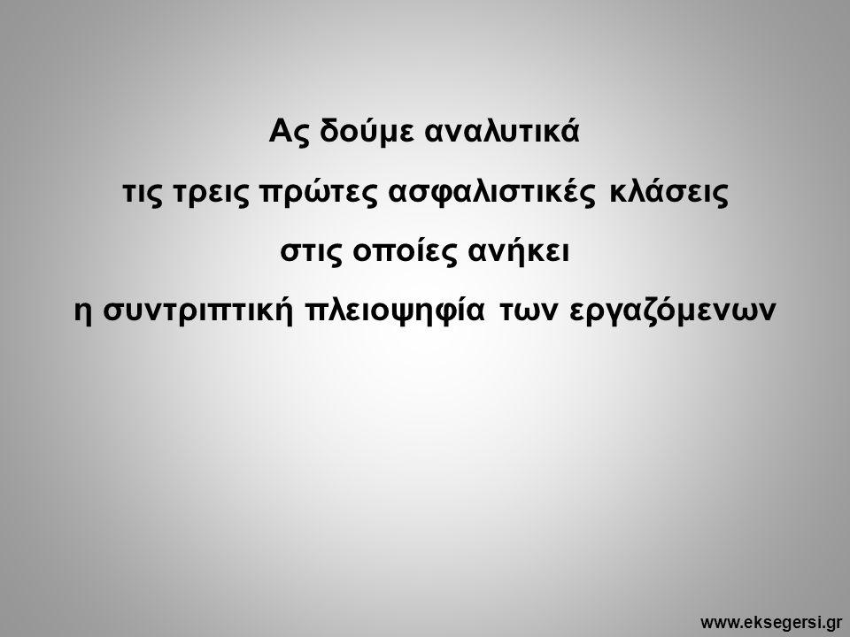 Ας δούμε αναλυτικά τις τρεις πρώτες ασφαλιστικές κλάσεις στις οποίες ανήκει η συντριπτική πλειοψηφία των εργαζόμενων www.eksegersi.gr