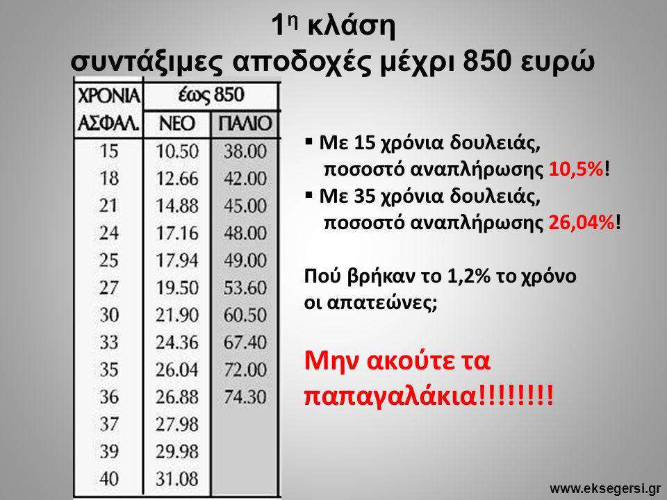 1 η κλάση συντάξιμες αποδοχές μέχρι 850 ευρώ  Με 15 χρόνια δουλειάς, ποσοστό αναπλήρωσης 10,5%!  Με 35 χρόνια δουλειάς, ποσοστό αναπλήρωσης 26,04%!