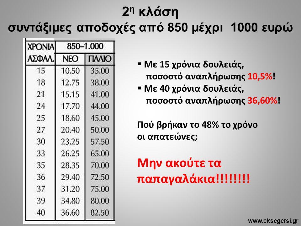 2 η κλάση συντάξιμες αποδοχές από 850 μέχρι 1000 ευρώ  Με 15 χρόνια δουλειάς, ποσοστό αναπλήρωσης 10,5%!  Με 40 χρόνια δουλειάς, ποσοστό αναπλήρωσης