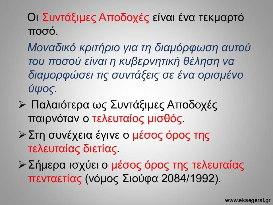 Μην ακούτε διάφορους απατεώνες ή άσχετους που γράφουν ότι το ποσοστό αναπλήρωσης πέφτει στο 48% Πέφτει πολύ παρακάτω www.eksegersi.gr