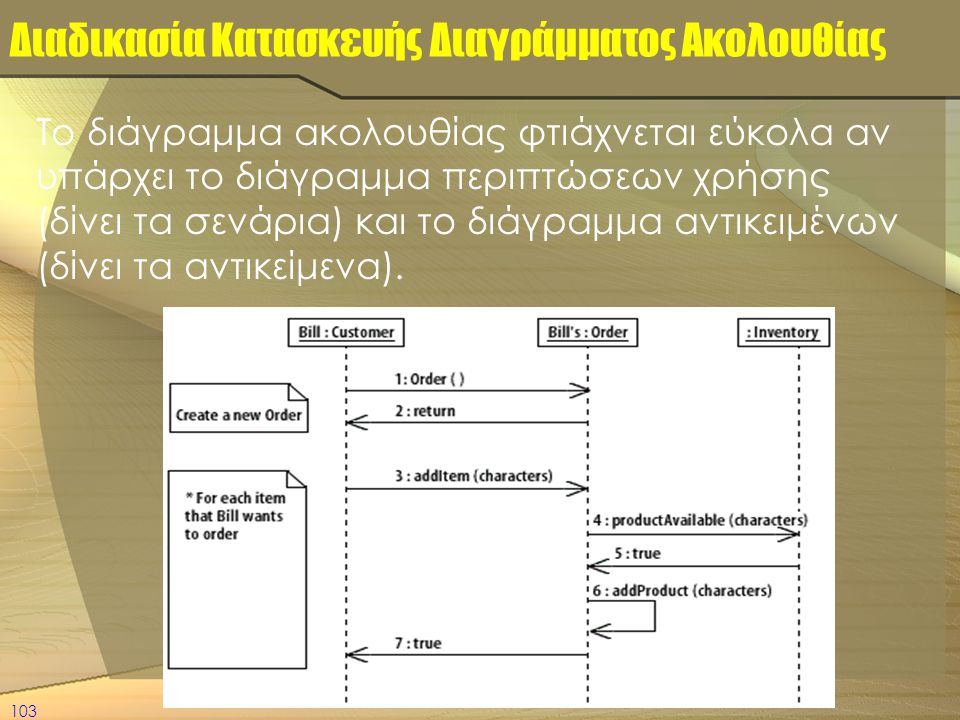 103 Διαδικασία Κατασκευής Διαγράμματος Ακολουθίας Το διάγραμμα ακολουθίας φτιάχνεται εύκολα αν υπάρχει το διάγραμμα περιπτώσεων χρήσης (δίνει τα σενάρ