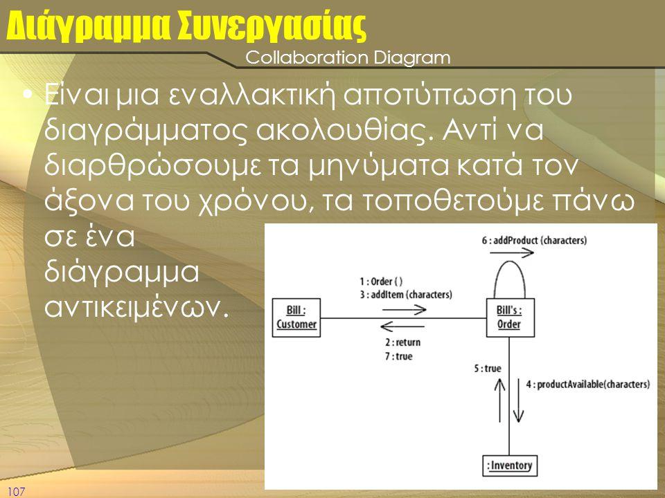 107 Διάγραμμα Συνεργασίας •Είναι μια εναλλακτική αποτύπωση του διαγράμματος ακολουθίας. Αντί να διαρθρώσουμε τα μηνύματα κατά τον άξονα του χρόνου, τα