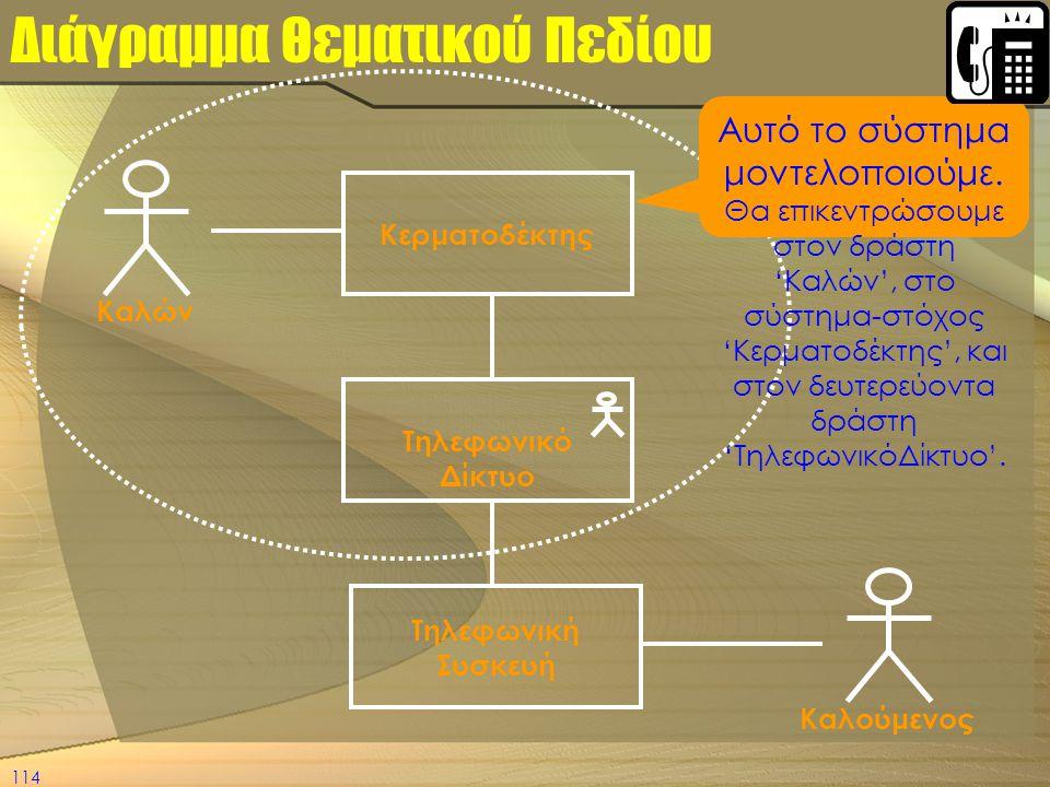 114 Διάγραμμα Θεματικού Πεδίου Καλών Καλούμενος Τηλεφωνικό Δίκτυο Κερματοδέκτης Τηλεφωνική Συσκευή Αυτό το σύστημα μοντελοποιούμε. Θα επικεντρώσουμε σ