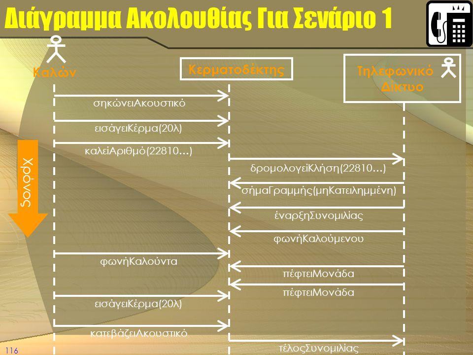 116 Διάγραμμα Ακολουθίας Για Σενάριο 1 Καλών Τηλεφωνικό Δίκτυο Κερματοδέκτης σηκώνειΑκουστικό εισάγειΚέρμα(20λ) καλείΑριθμό(22810…) δρομολογείΚλήση(22