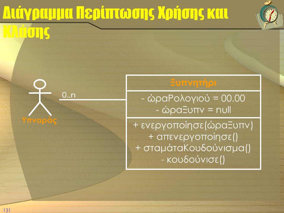 131 Διάγραμμα Περίπτωσης Χρήσης και Κλάσης Υπναράς Ξυπνητήρι - ώραΡολογιού = 00.00 - ώραΞυπν = null + ενεργοποίησε(ώραΞυπν) + απενεργοποίησε() + σταμά
