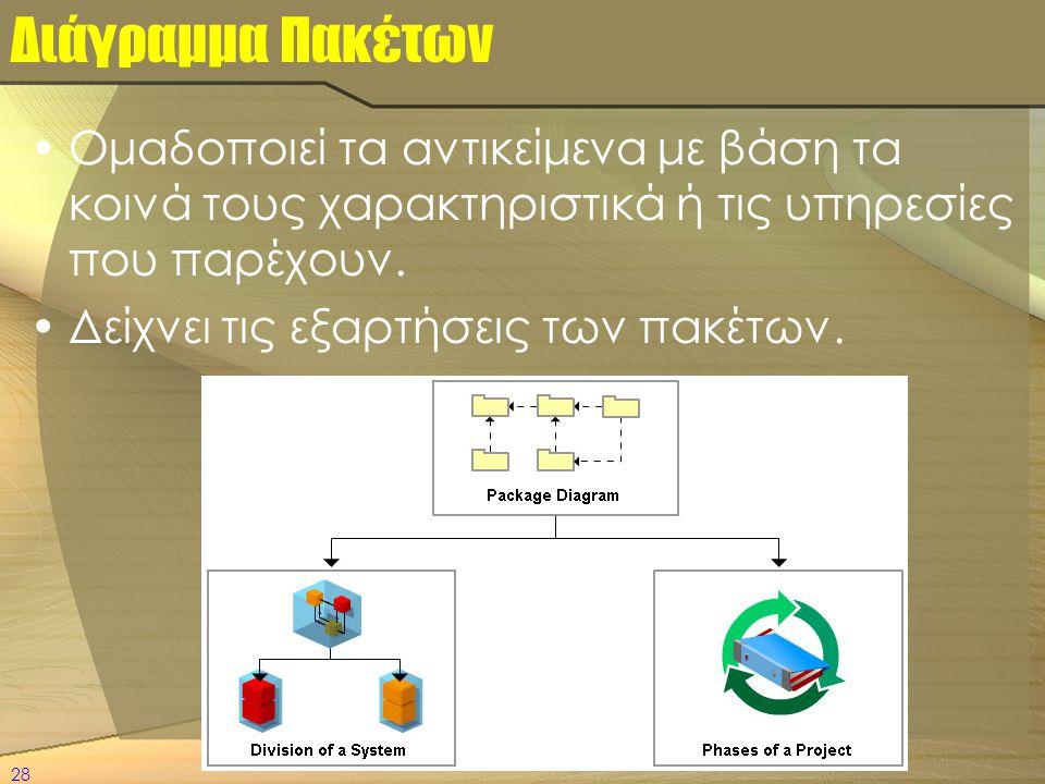28 Διάγραμμα Πακέτων •Ομαδοποιεί τα αντικείμενα με βάση τα κοινά τους χαρακτηριστικά ή τις υπηρεσίες που παρέχουν. •Δείχνει τις εξαρτήσεις των πακέτων