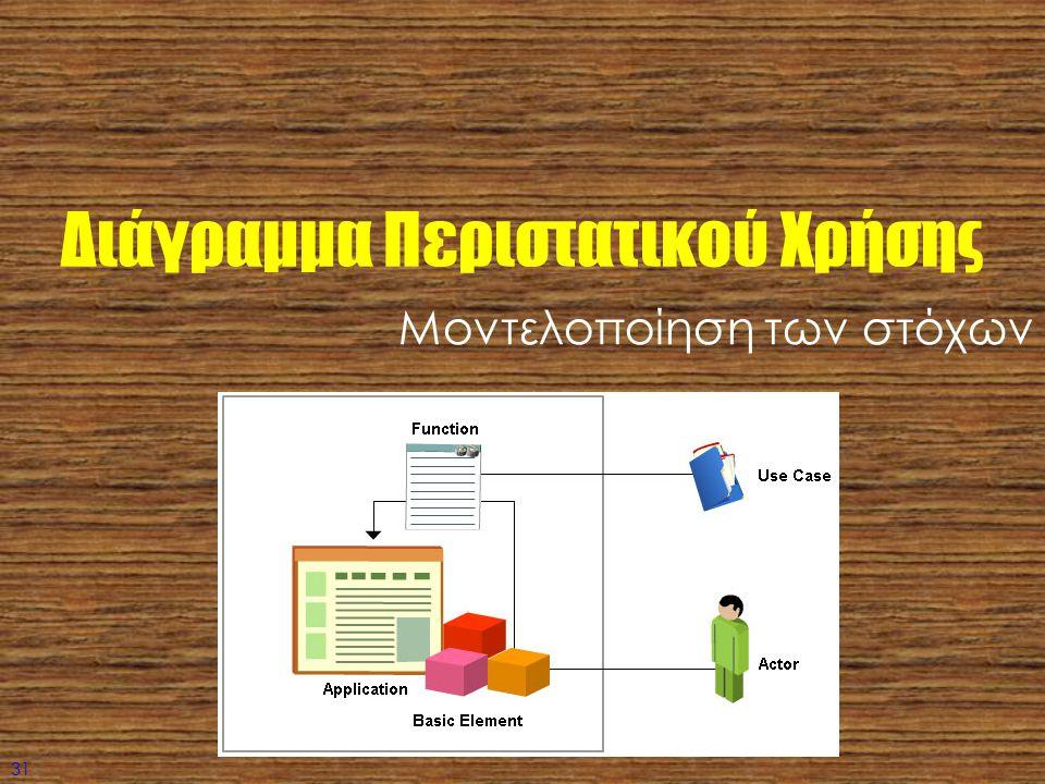 31 Διάγραμμα Περιστατικού Χρήσης Μοντελοποίηση των στόχων