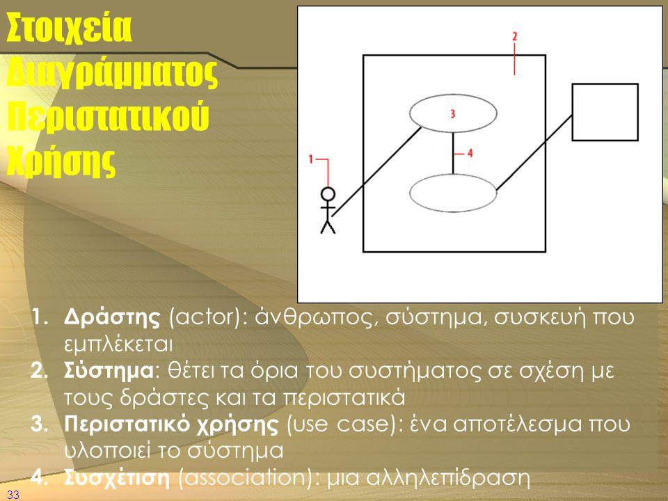 33 Στοιχεία Διαγράμματος Περιστατικού Χρήσης 1.Δράστης (actor): άνθρωπος, σύστημα, συσκευή που εμπλέκεται 2.Σύστημα : θέτει τα όρια του συστήματος σε