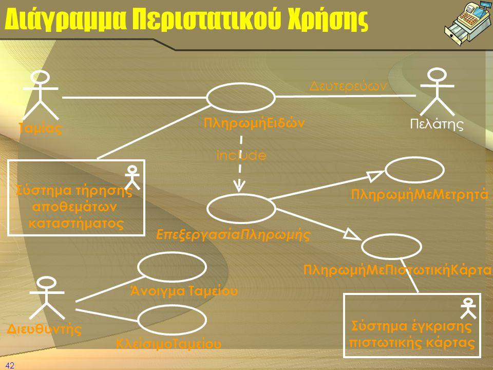 42 Διάγραμμα Περιστατικού Χρήσης Ταμίας Διευθυντής Πελάτης Σύστημα τήρησης αποθεμάτων καταστήματος ΠληρωμήΕιδών Άνοιγμα Ταμείου include ΕπεξεργασίαΠλη