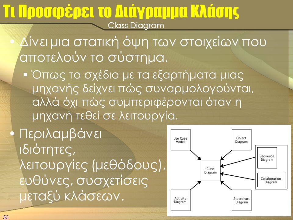 50 Τι Προσφέρει το Διάγραμμα Κλάσης •Δίνει μια στατική όψη των στοιχείων που αποτελούν το σύστημα.  Όπως το σχέδιο με τα εξαρτήματα μιας μηχανής δείχ
