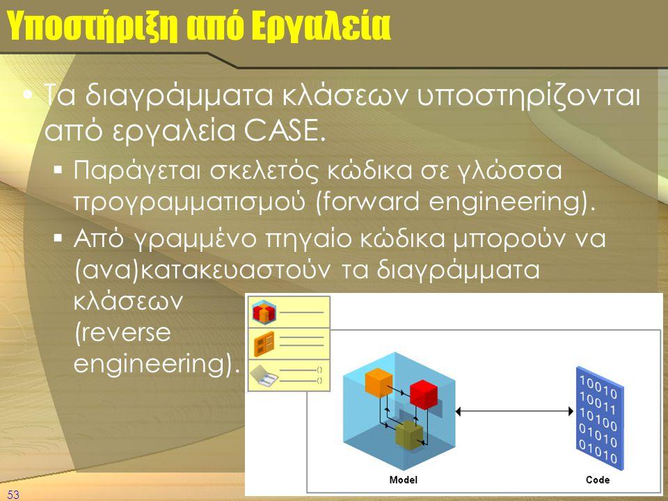 53 Υποστήριξη από Εργαλεία •Τα διαγράμματα κλάσεων υποστηρίζονται από εργαλεία CASE.  Παράγεται σκελετός κώδικα σε γλώσσα προγραμματισμού (forward en