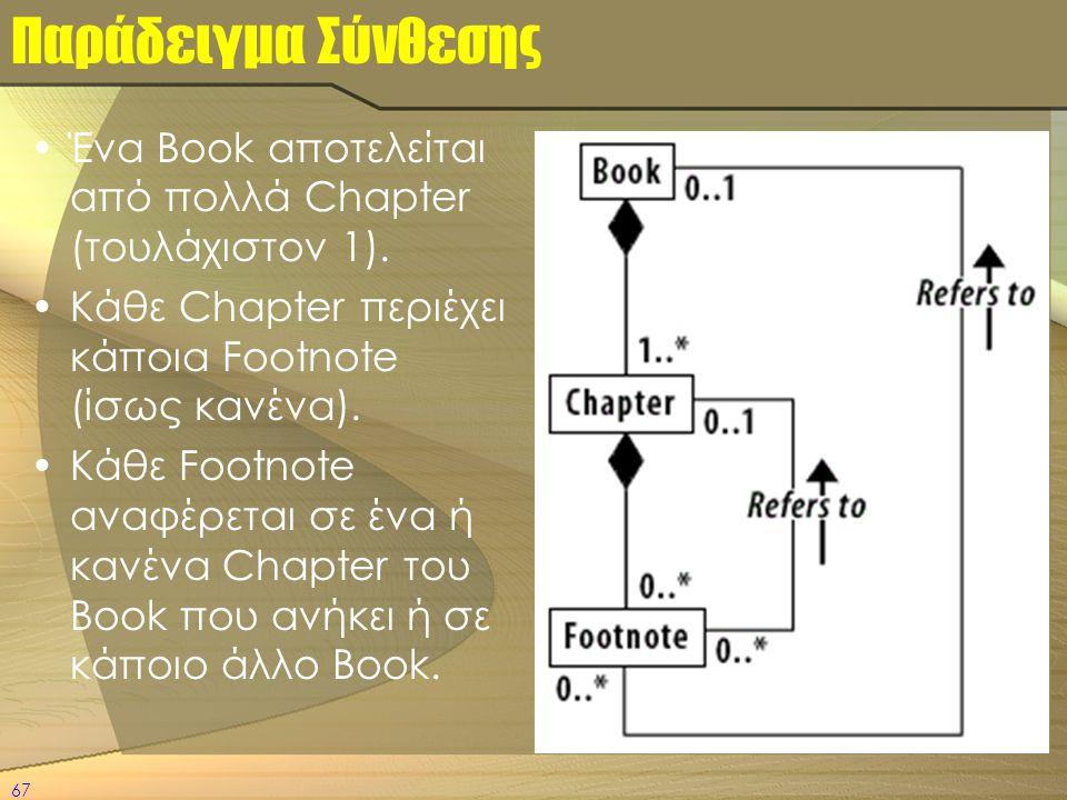 67 Παράδειγμα Σύνθεσης •Ένα Book αποτελείται από πολλά Chapter (τουλάχιστον 1). •Κάθε Chapter περιέχει κάποια Footnote (ίσως κανένα). •Κάθε Footnote α