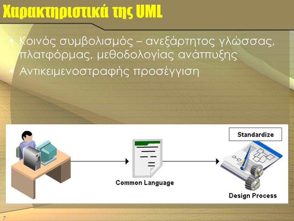 7 Χαρακτηριστικά της UML •Κοινός συμβολισμός – ανεξάρτητος γλώσσας, πλατφόρμας, μεθοδολογίας ανάτπυξης •Αντικειμενοστραφής προσέγγιση