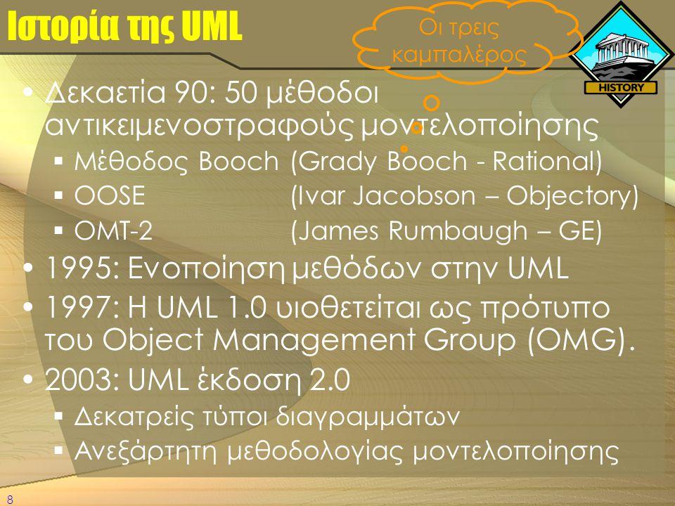 8 Ιστορία της UML •Δεκαετία 90: 50 μέθοδοι αντικειμενοστραφούς μοντελοποίησης  Μέθοδος Booch (Grady Booch - Rational)  OOSE (Ivar Jacobson – Objecto