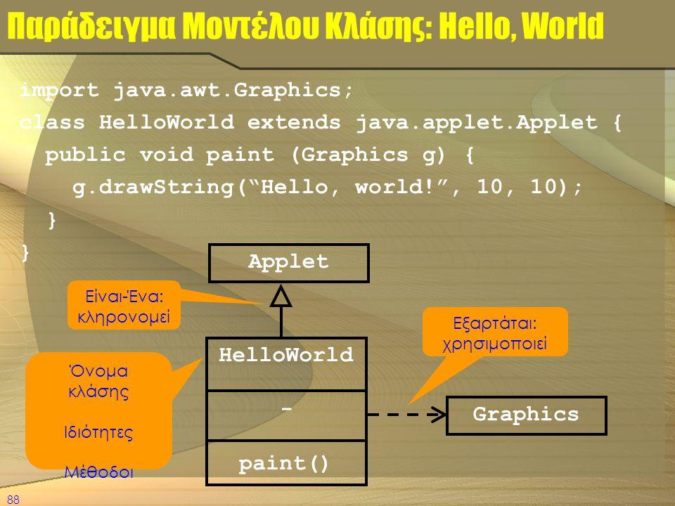 88 Παράδειγμα Μοντέλου Κλάσης: Hello, World import java.awt.Graphics; class HelloWorld extends java.applet.Applet { public void paint (Graphics g) { g