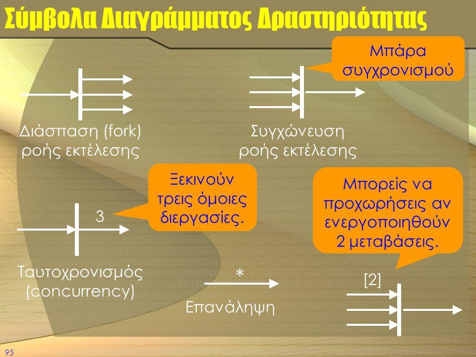95 Σύμβολα Διαγράμματος Δραστηριότητας Διάσπαση (fork) ροής εκτέλεσης Συγχώνευση ροής εκτέλεσης Ταυτοχρονισμός (concurrency) 3 Μπάρα συγχρονισμού Ξεκι