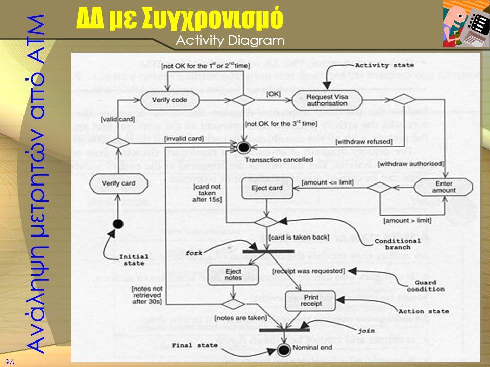 96 ΔΔ με Συγχρονισμό Ανάληψη μετρητών από ΑΤΜ Activity Diagram