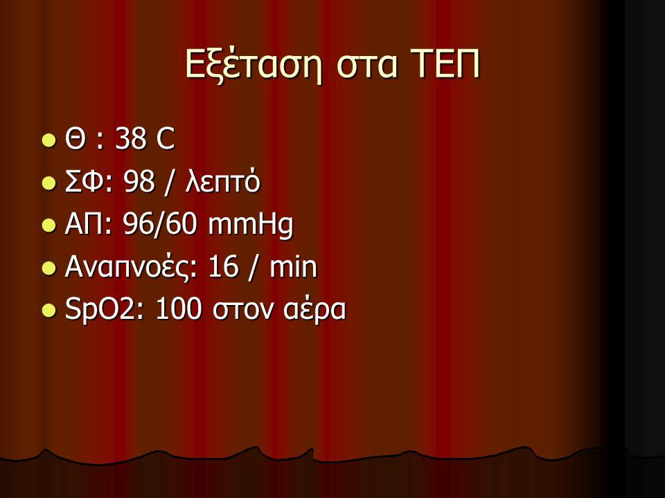 Εξέταση στα ΤΕΠ  Θ : 38 C  ΣΦ: 98 / λεπτό  ΑΠ: 96/60 mmHg  Αναπνοές: 16 / min  SpO2: 100 στον αέρα