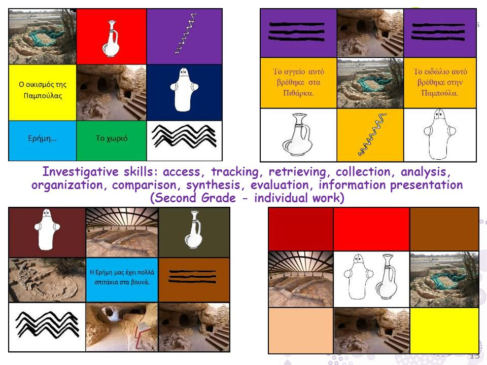 13 Investigative skills: access, tracking, retrieving, collection, analysis, organization, comparison, synthesis, evaluation, information presentation