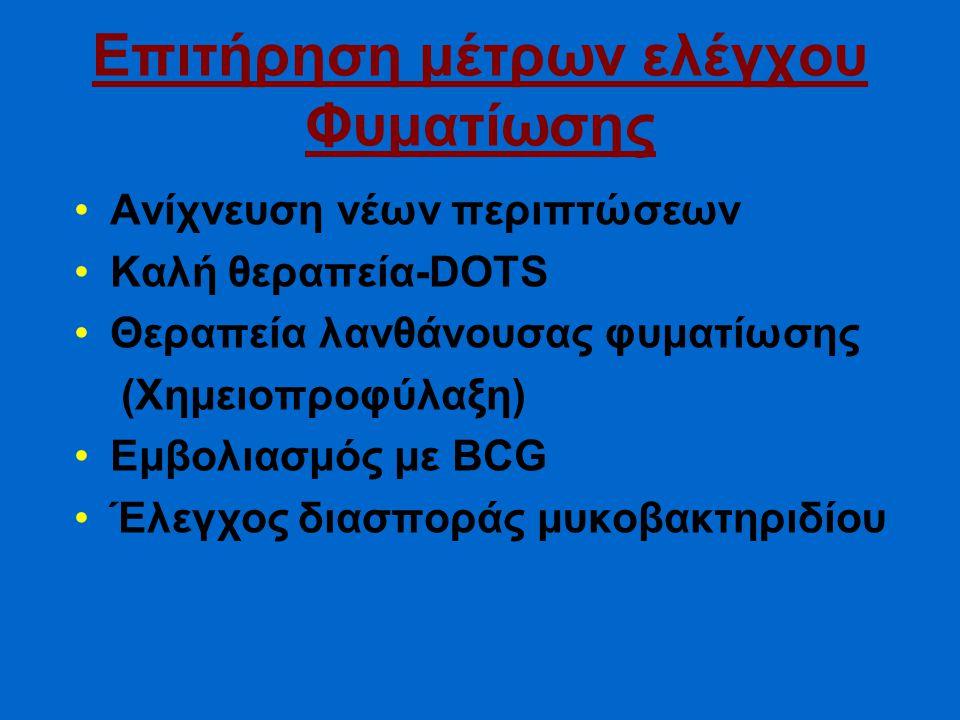 Επιτήρηση μέτρων ελέγχου Φυματίωσης •Ανίχνευση νέων περιπτώσεων •Καλή θεραπεία-DOTS •Θεραπεία λανθάνουσας φυματίωσης (Χημειοπροφύλαξη) •Εμβολιασμός με BCG •Έλεγχος διασποράς μυκοβακτηριδίου