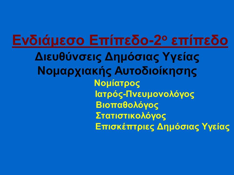 Ενδιάμεσο Επίπεδο-2 ο επίπεδο Διευθύνσεις Δημόσιας Υγείας Νομαρχιακής Αυτοδιοίκησης Νομίατρος Ιατρός-Πνευμονολόγος Βιοπαθολόγος Στατιστικολόγος Επισκέπτριες Δημόσιας Υγείας