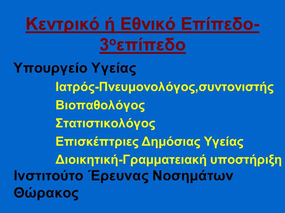 Κεντρικό ή Εθνικό Επίπεδο- 3 ο επίπεδο Υπουργείο Υγείας Ιατρός-Πνευμονολόγος,συντονιστής Βιοπαθολόγος Στατιστικολόγος Επισκέπτριες Δημόσιας Υγείας Διοικητική-Γραμματειακή υποστήριξη Ινστιτούτο Έρευνας Νοσημάτων Θώρακος