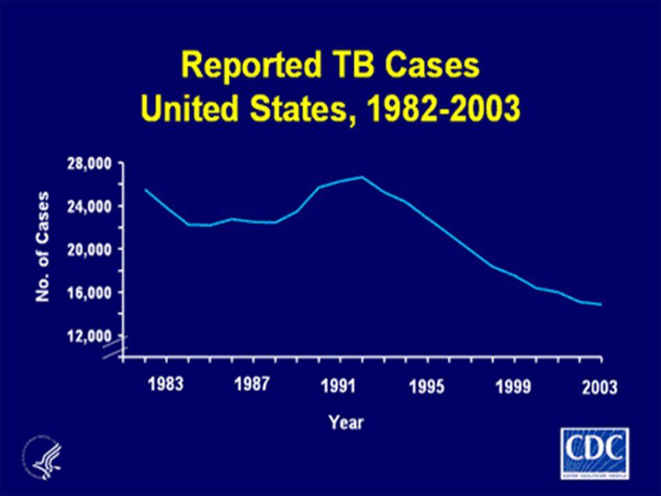 Αρχές Εθνικού Προγράμματος Ελέγχου της Φυματίωσης • Καλύπτει όλη τη χώρα • Ενσωματωμένο στο ΕΣΥ • Καλή Οργάνωση • Τοπικές συνθήκες • Μέτρα Ελέγχου της Φυματίωσης • Επιτήρηση Νόσου & Μέτρων Ελέγχου