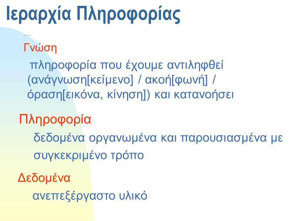 Διαχείριση Περιεχομένου   Γιατί χρησιμοποιείται κυρίως η γλώσσα επειδή η γλώσσα είναι ένα λειτουργικό σύστημα που βασίζεται σε αυτο-ρυθμιζόμενες μονάδες, δηλ.
