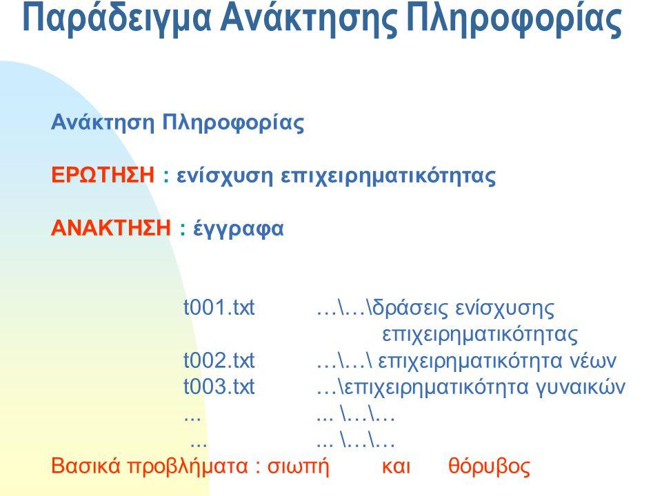 Παράδειγμα Ανάκτησης Πληροφορίας Ανάκτηση Πληροφορίας ΕΡΩΤΗΣΗ : ενίσχυση επιχειρηματικότητας ΑΝΑΚΤΗΣΗ : έγγραφα t001.txt…\…\δράσεις ενίσχυσης επιχειρη
