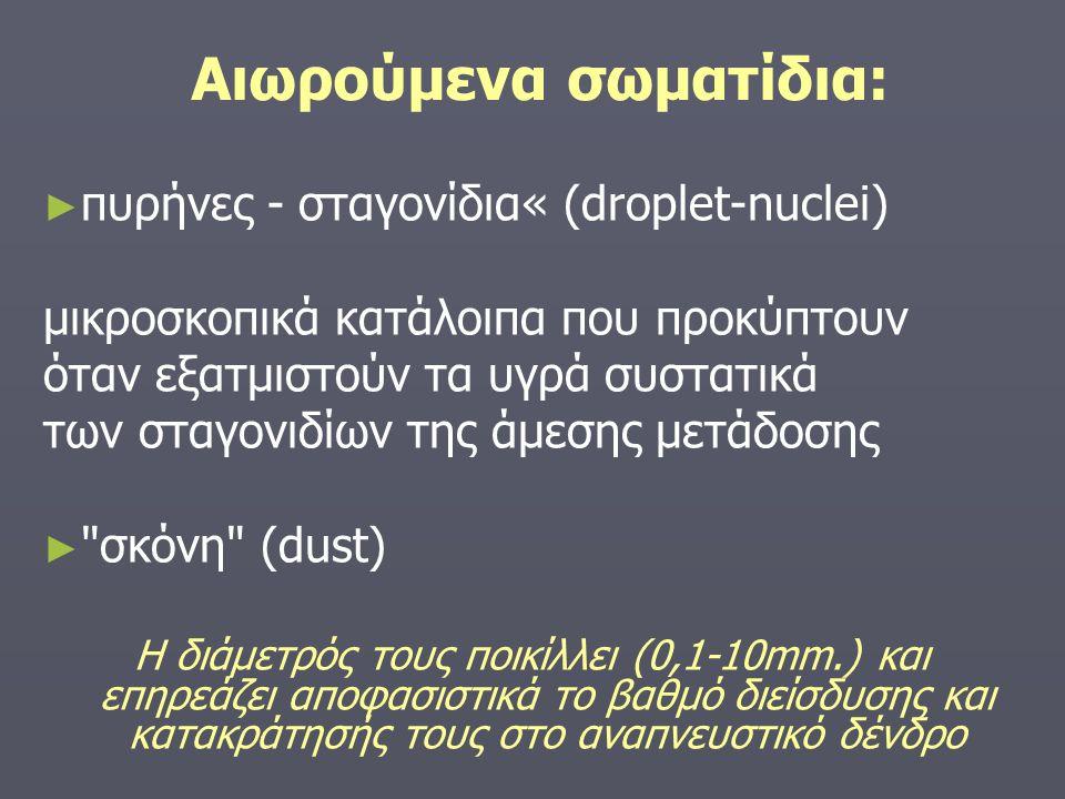 Group A Streptococcus pyogenes (GAS) ► Λοιμώξεις χειρουργικής θέσης ► 5 Επιδημίες GAS που συνδέονται με τους εργαζομένους υγειονομικής περίθαλψης ► Οι περιοχές της αποίκισης GAS ορθό, τον κόλπο, και το δέρμα.