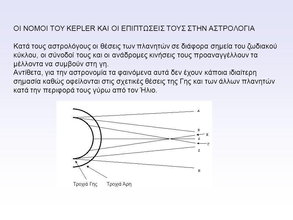ΟΙ ΝΟΜΟΙ ΤΟΥ KEPLER ΚΑΙ ΟΙ ΕΠΙΠΤΩΣΕΙΣ ΤΟΥΣ ΣΤΗΝ ΑΣΤΡΟΛΟΓΙΑ Κατά τους αστρολόγους οι θέσεις των πλανητών σε διάφορα σημεία του ζωδιακού κύκλου, οι σύνο