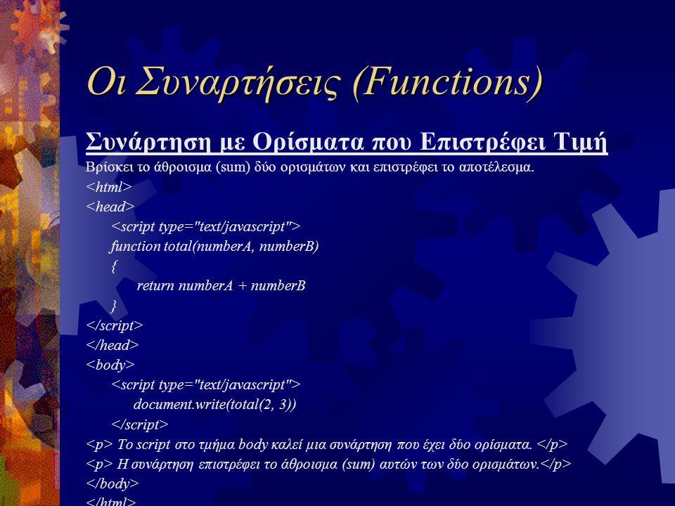 Οι Συναρτήσεις (Functions) Συνάρτηση με Ορίσματα που Επιστρέφει Τιμή Βρίσκει το άθροισμα (sum) δύο ορισμάτων και επιστρέφει το αποτέλεσμα. function to