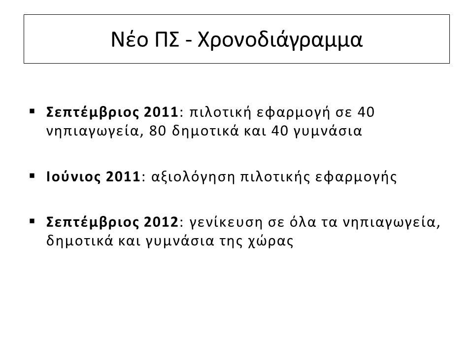 Νέο ΠΣ - Χρονοδιάγραμμα  Σεπτέμβριος 2011: πιλοτική εφαρμογή σε 40 νηπιαγωγεία, 80 δημοτικά και 40 γυμνάσια  Ιούνιος 2011: αξιολόγηση πιλοτικής εφαρμογής  Σεπτέμβριος 2012: γενίκευση σε όλα τα νηπιαγωγεία, δημοτικά και γυμνάσια της χώρας